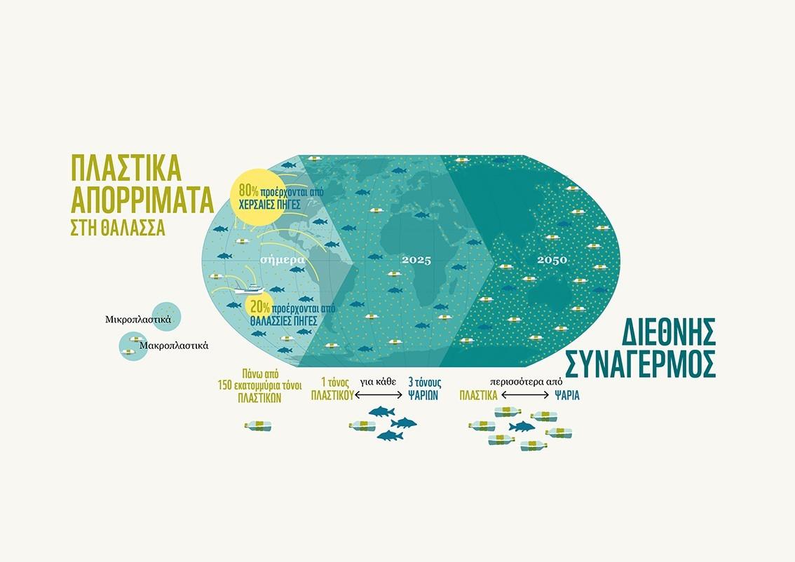 plastiko-infographic.jpg