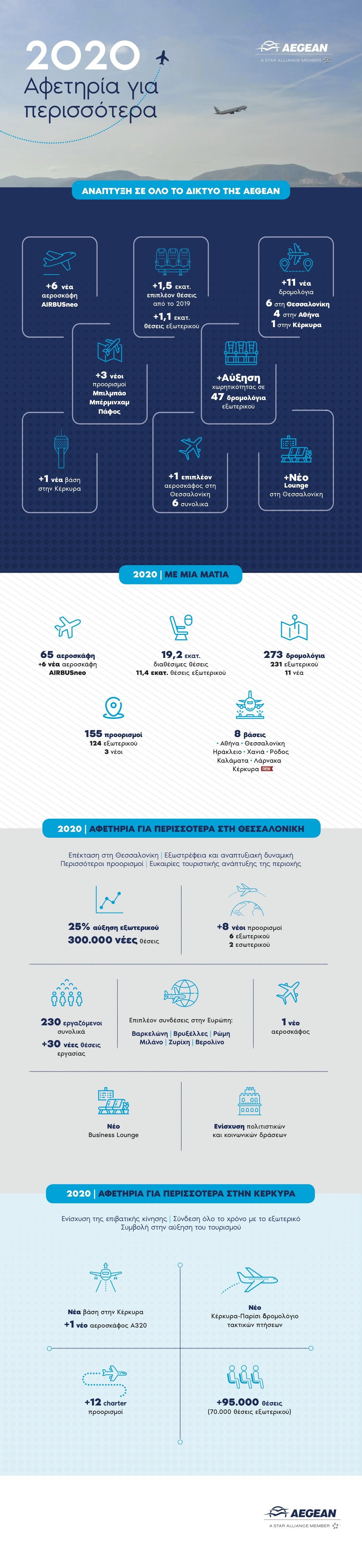 infographic-aegean-12122019.jpg
