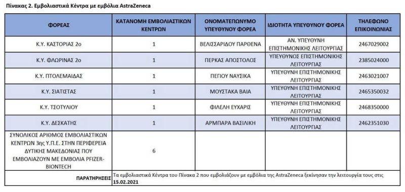 emvoliastika-kentra-dytiki-makedonia2.jpg